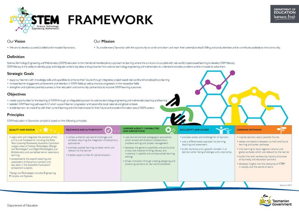 STEM Framework diagram